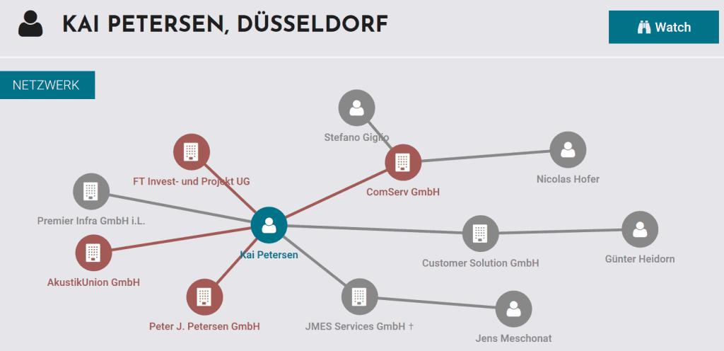 Kai Petersen network of companies