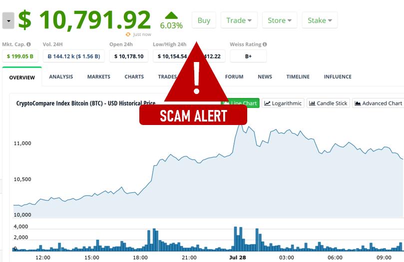 Investor alert in crypto bull environment