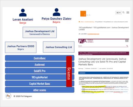 Levan Asatiani with Joshua Group broker scam network