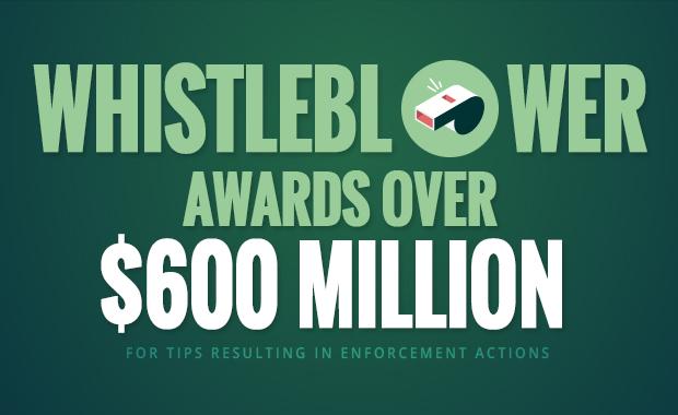 SEC whistleblower awards over $600 million