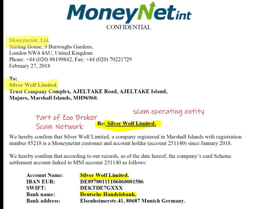 MoneyNetint and Deutsche Handelsbank have facilitated broker scams