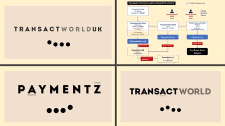 Transactworld Group with MoneyNetgroup and GlobalNetgroup