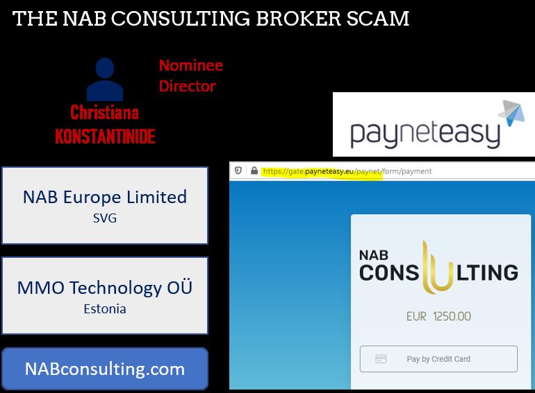 PaynetEasy facilitates NAB Consulting broker scam