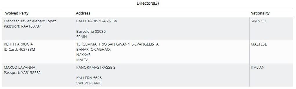 Paytah directors in Malta