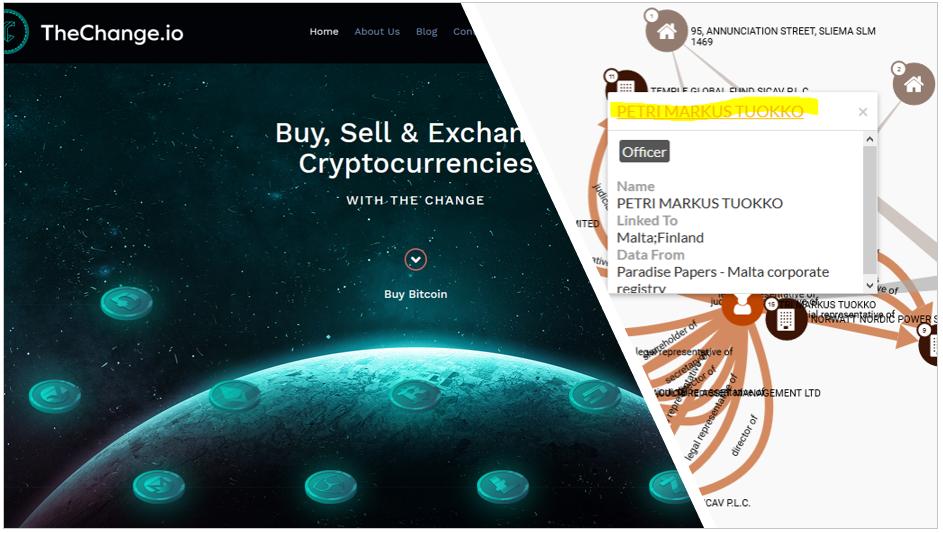 Znači reverzijsko trgovanje bitcoinima