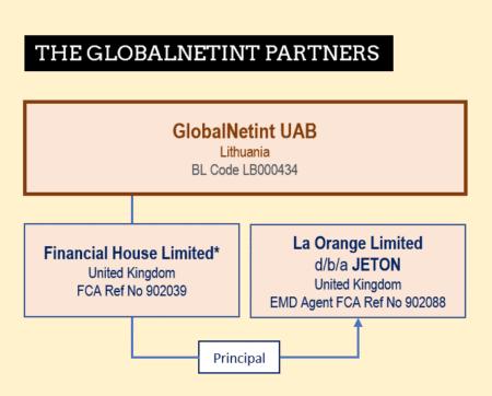 GlobalNetInt and the Jeton network