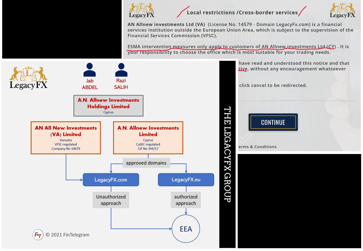 CySEC-regulated LegacyFX Group