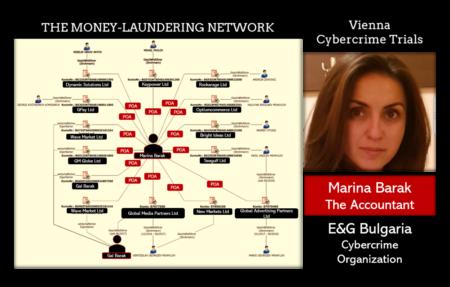 Marina Barak was the accountant of cybercrime organization EG Bulgaria