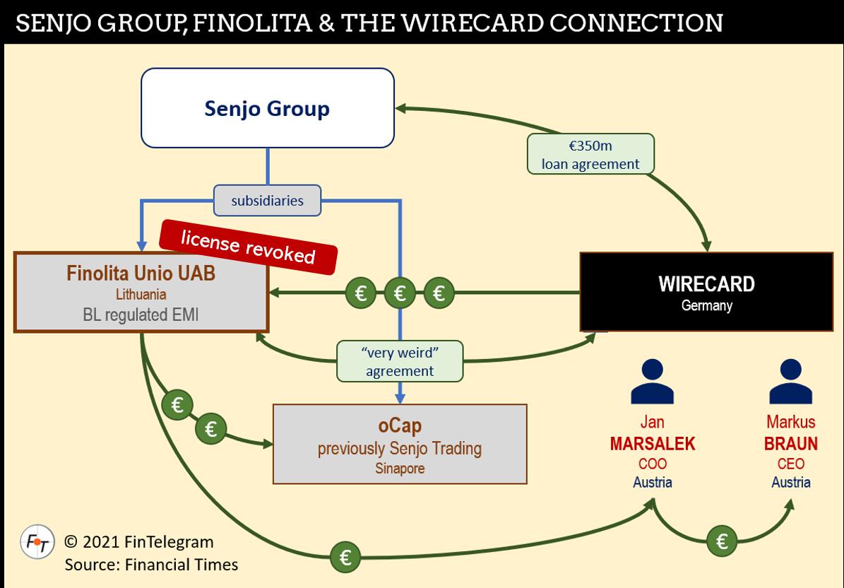 Finolita Unio has its license revoked
