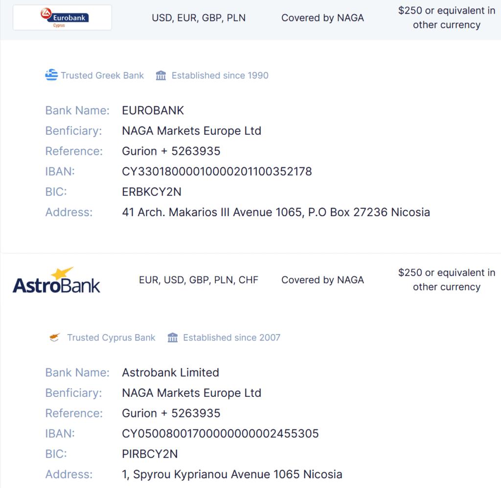 Naga Bank data for deposits with AstroBank and Eurobank