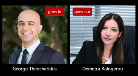 George Theocharides new CySEC Chair